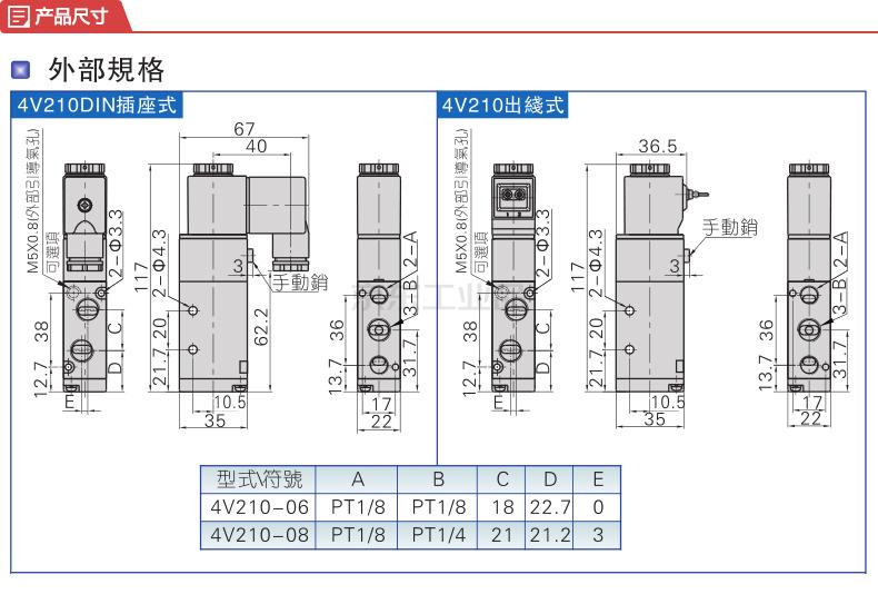 亚德客(AirTAC) 内部先导式电磁阀,2位5通,单电控,DIN插座式;4V21008B