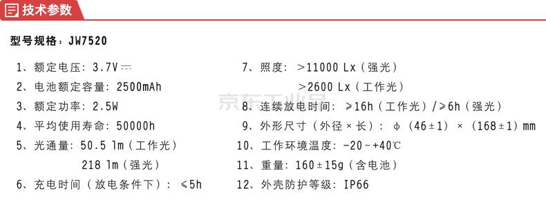 OK海洋王(OKTECH) 巡检手电筒(手绳/肩带配置) 2.5W;JW7520