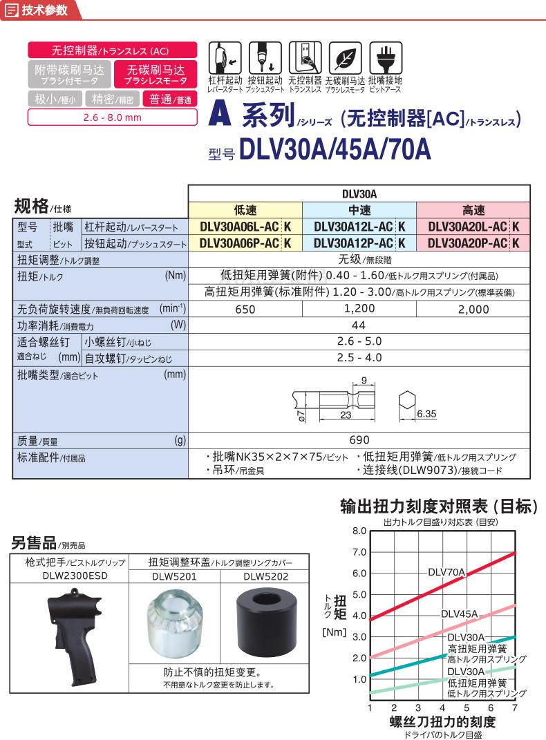 日东工器 用于机用螺钉的无碳刷电动螺丝刀;DLV30A20P-AC K
