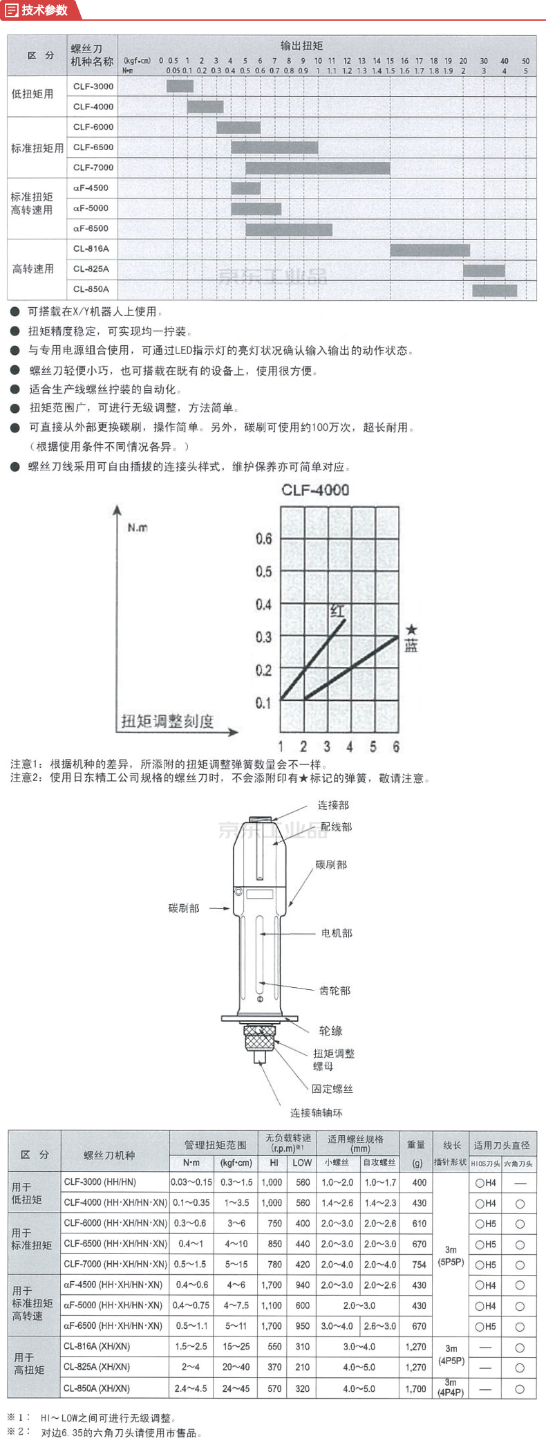 HIOS(好握速) 自动机用电动螺丝刀;CLF-4000XH