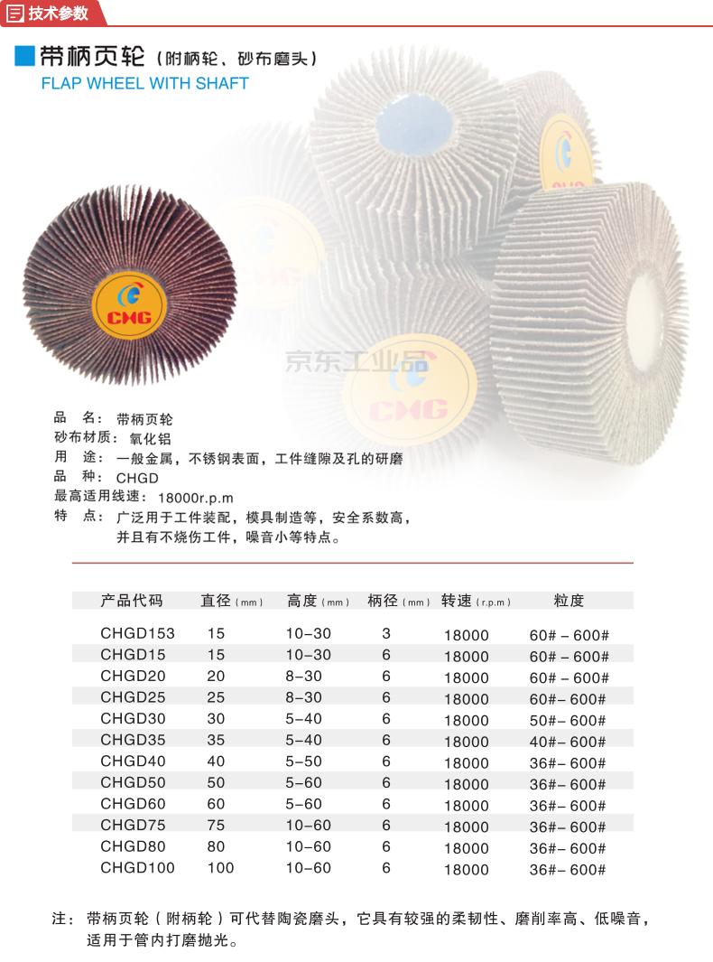 超光 60X25X6#60带柄页轮,三菱GXK-51B材料;CHG60X25X6#60