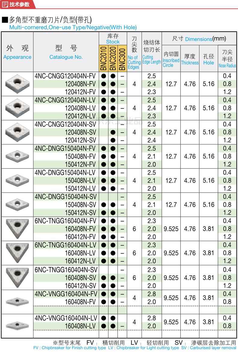 住友 数控刀片(10片/盒);4NC-DNGG150412N-LV BNC2010