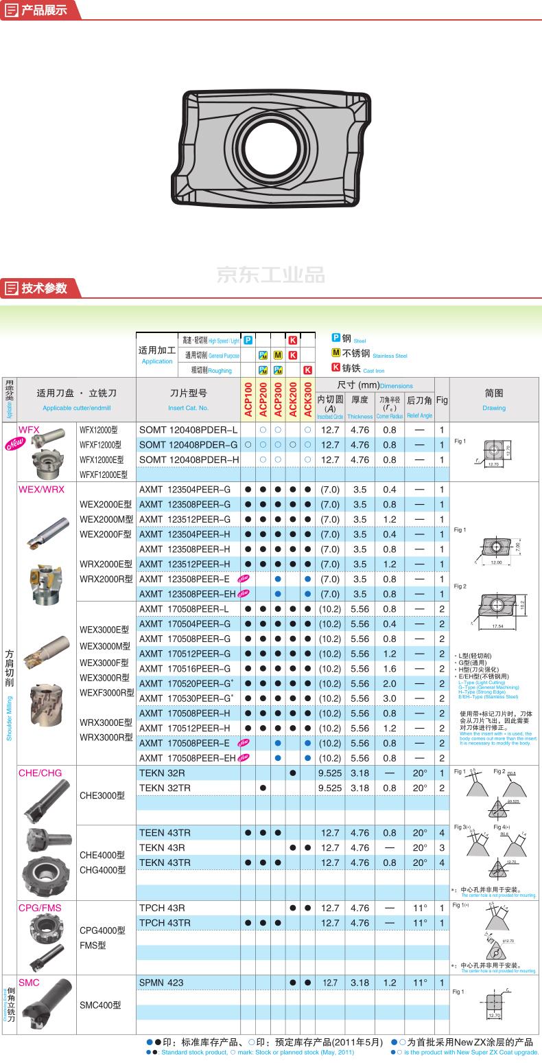 住友 数控刀片(10片/盒);AXMT170508PEER-H ACP200