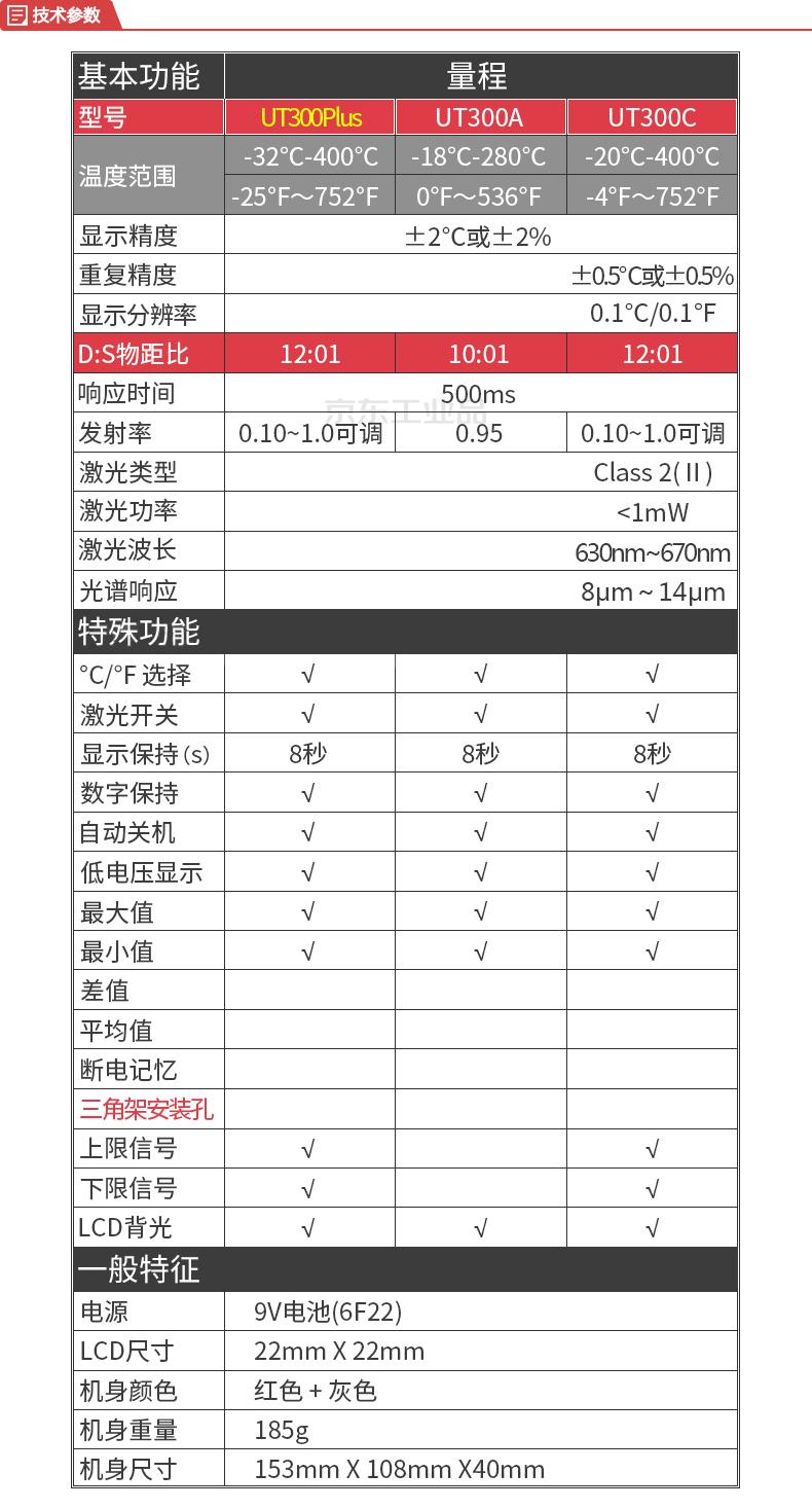 优利德 红外线测温枪-32℃~400℃;UT300定制