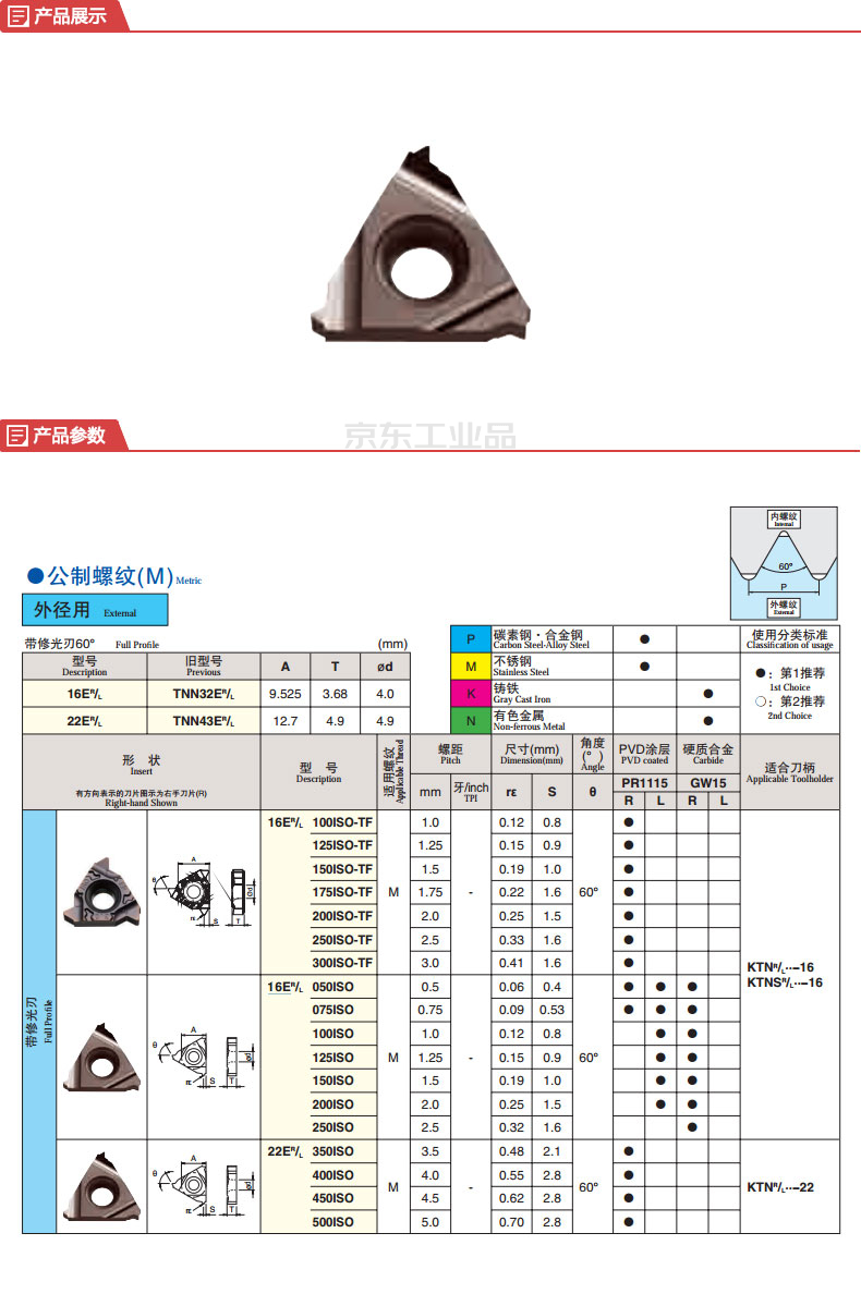 京瓷 60°公制外螺纹加工用车削刀片(带修光刃);22ER450ISOPR1115