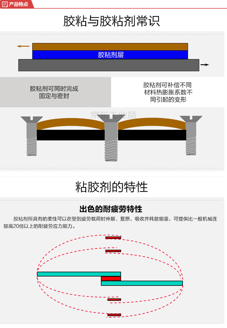 3M DP270(透明) 非腐蚀性结构胶,48.5ml;DP270(透明)-48.5ml