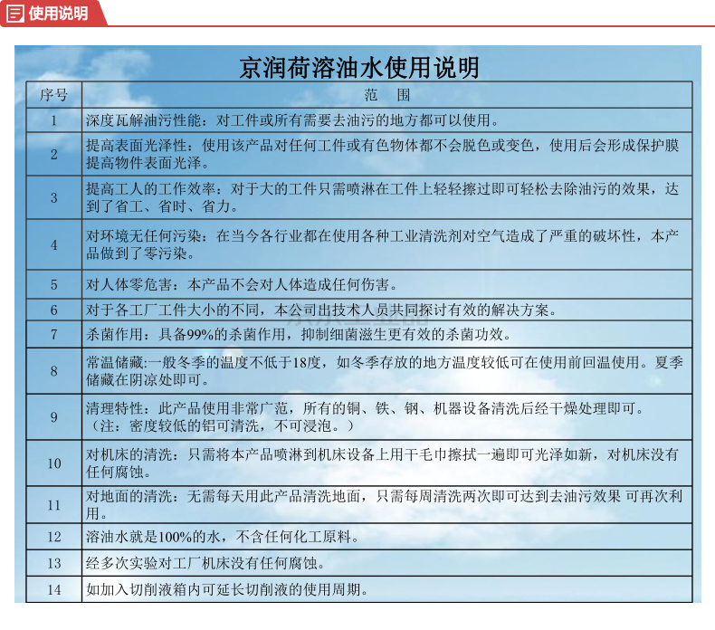 京润荷 溶油水 500ML/瓶 30瓶/箱;JRH0003