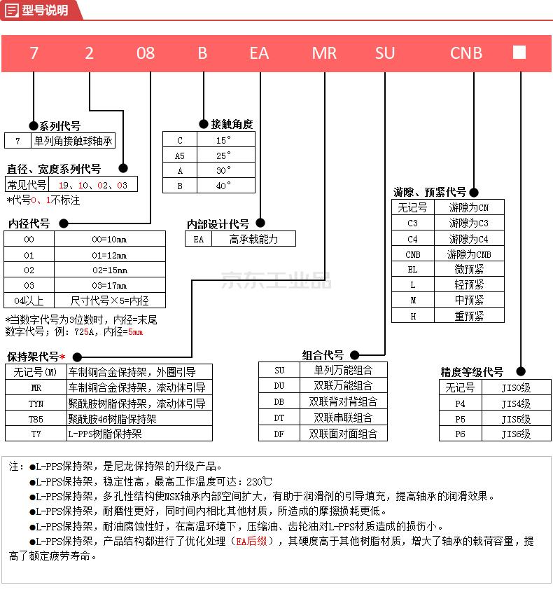 NSK(恩斯克) 单列角接触球轴承,开放型,日本品【商业包装(有独立包装盒)】;7000B 5