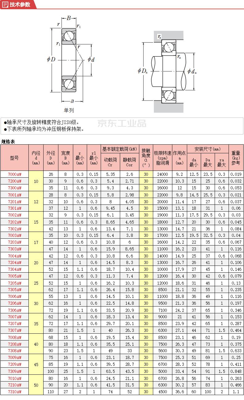 NSK(恩斯克) 单列角接触球轴承,开放型,日本品【商业包装(有独立包装盒)】;7200AW 5