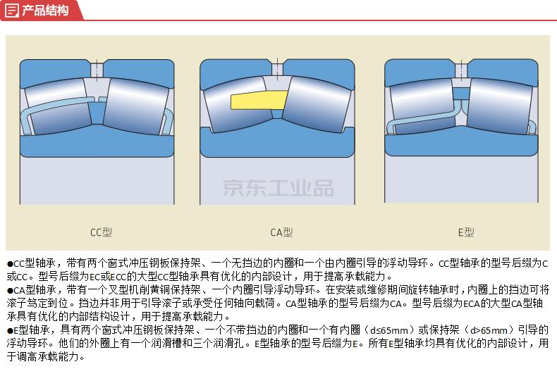 斯凯孚(SKF) 调心滚子轴承;22213 E