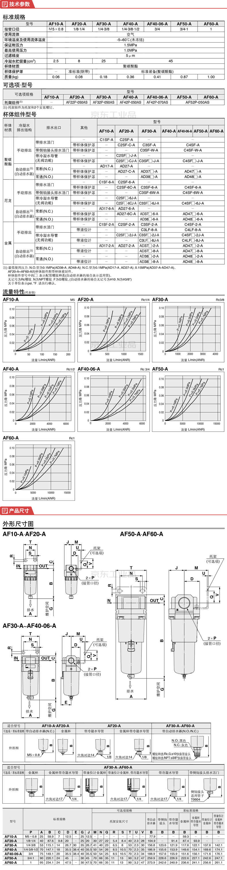 SMC 空气过滤器;AF40-06-A