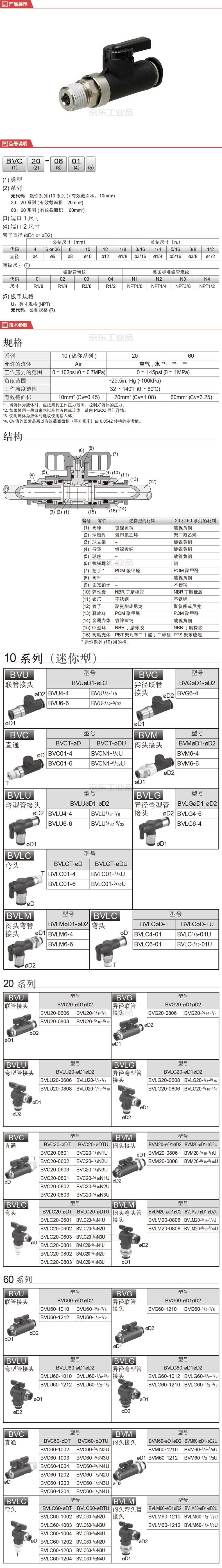 PISCO 球阀;BVC20-0602