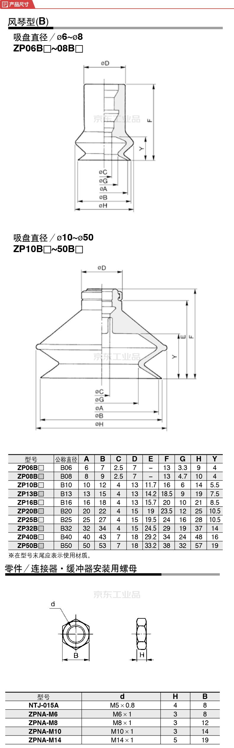 SMC 真空吸盘;ZP16BS