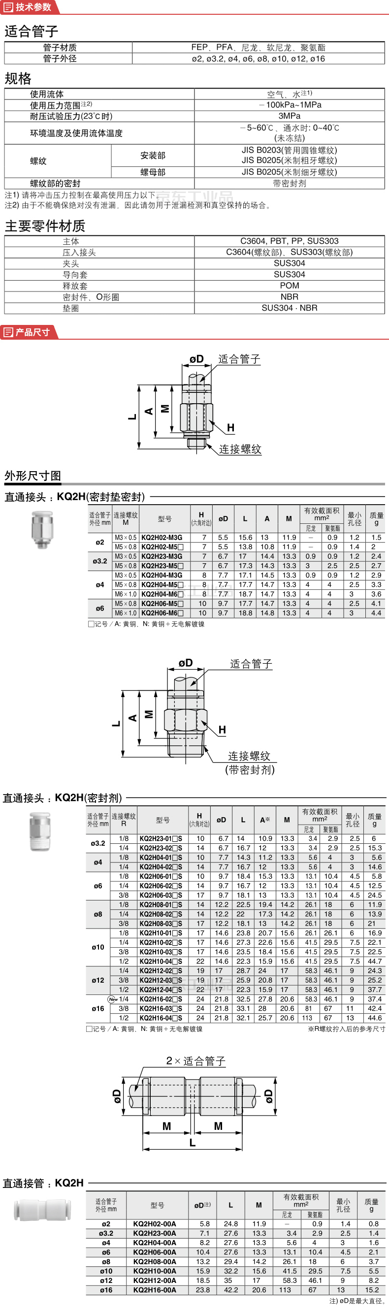 SMC 快换接头,直通,10个/包;KQ2H08-00A