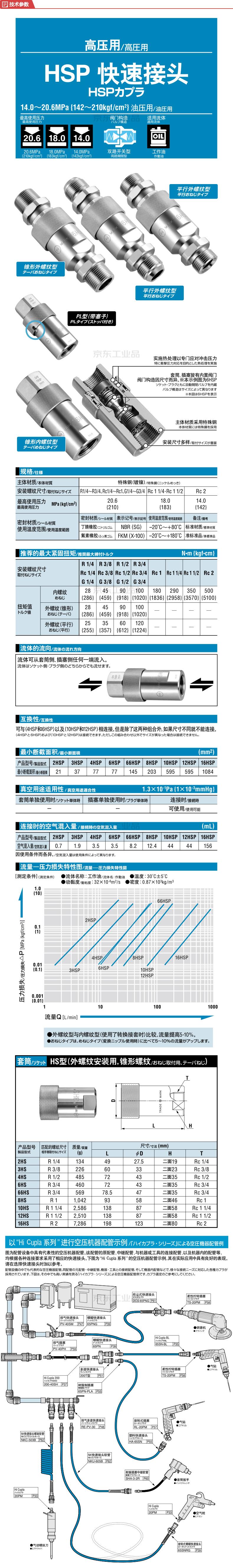 日东工器 HSP快速接头(插座/母端),钢铁;2HS-STL-FKM