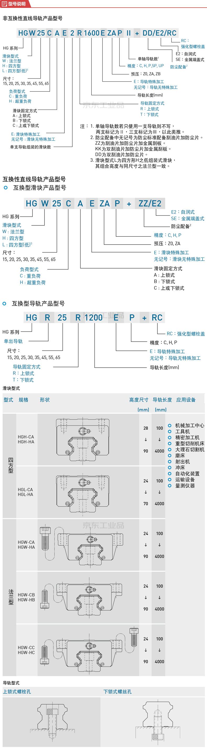 HIWIN(上银) HG系列非互换性直线导轨;HGH20CA1R640ZAC
