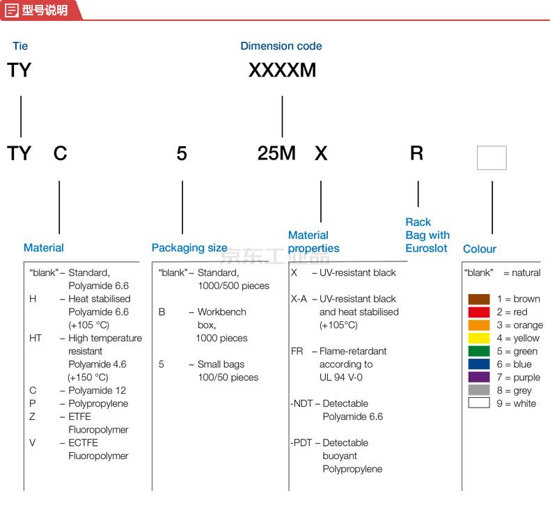 ABB 尼龙6.6扎带,-40-85℃,100个/包;TY523M
