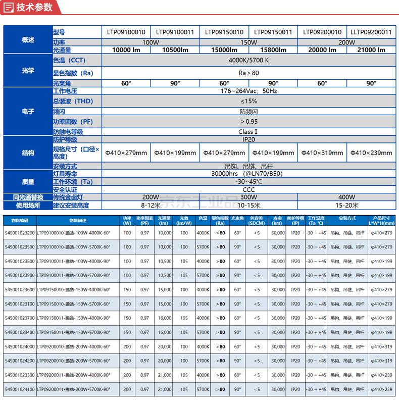 欧普(OPPLE) 鹏皓LED高天棚灯,100W,5700K,IP20,φ410×199mm;LTP09100011-鹏皓-100W-5700K-90° 白光