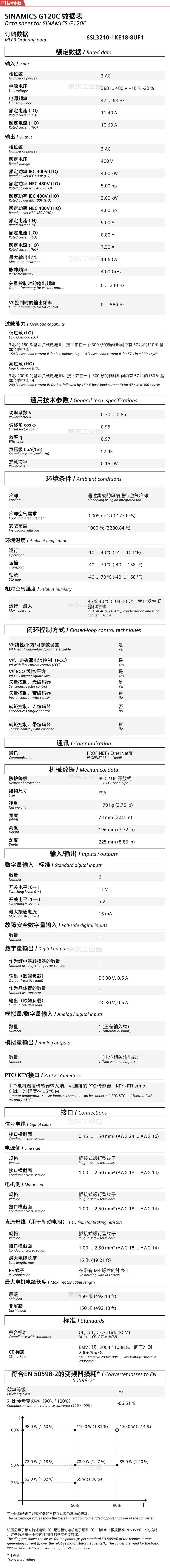 西门子 紧凑型变频器,不带内置滤波器 轻载4kW/重载3kW AC380-480V;6SL32101KE188UF1
