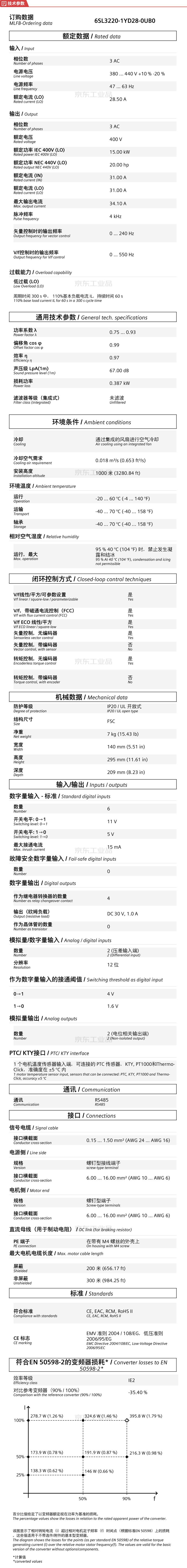 西门子 G120XA变频器无操作面板 15kW AC380-440V;6SL32201YD280UB0