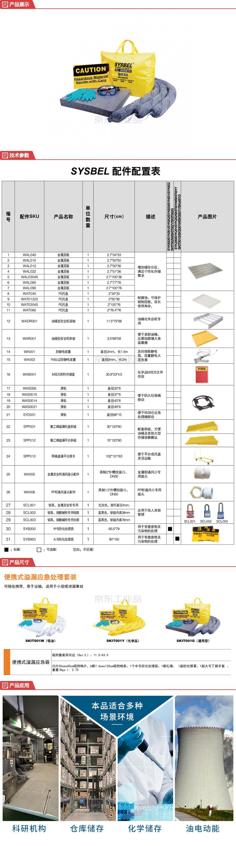 西斯贝尔 便携式溢漏应急处理袋套装,通用型;SKIT001G