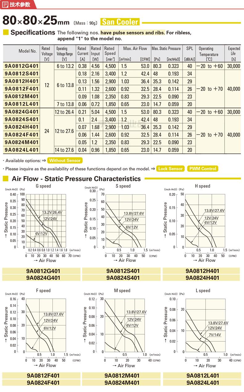 山洋电气 标准冷却风扇 带脉冲传感器;9A0824S401