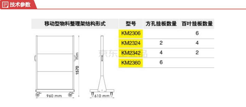 锐德(REDER) 物料整理架,960*610*1570mm;KM2306