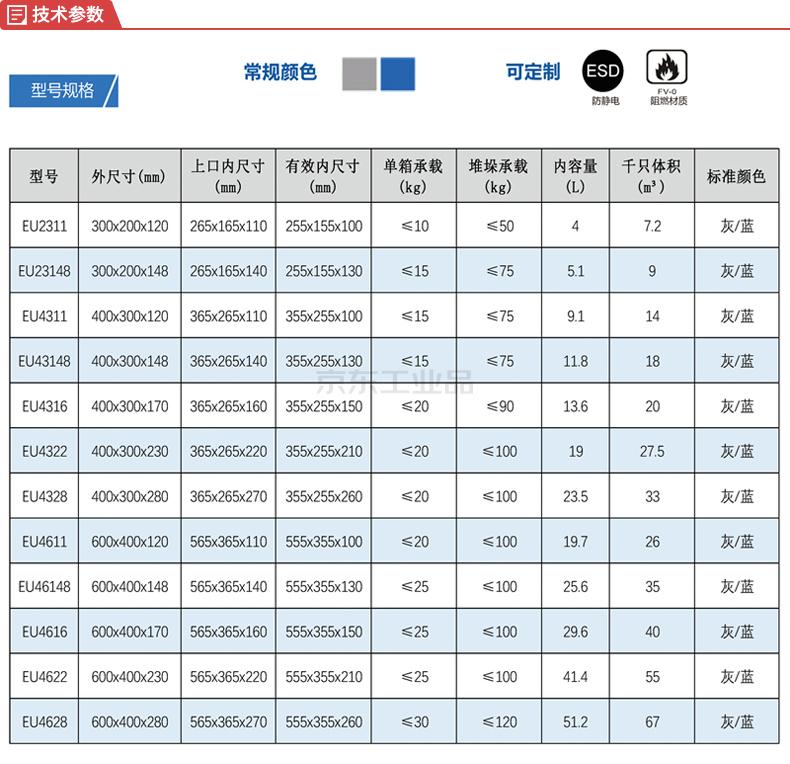 鼎王/TRIPOD KING EU周转箱 400x300x230mm;EU4322蓝
