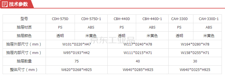 锐德(REDER) 加门型零件箱,640*285*925mm;CBH-440D-1