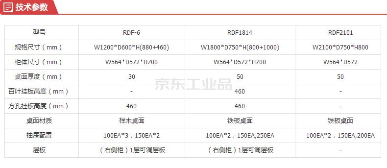 锐德(REDER) 重型工作台2100*750*800mm;RDF2101
