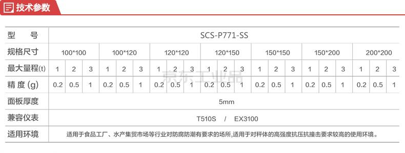 亚津 不锈钢单层电子地磅秤,量程:2T;SCS-P771-SS-2-1515