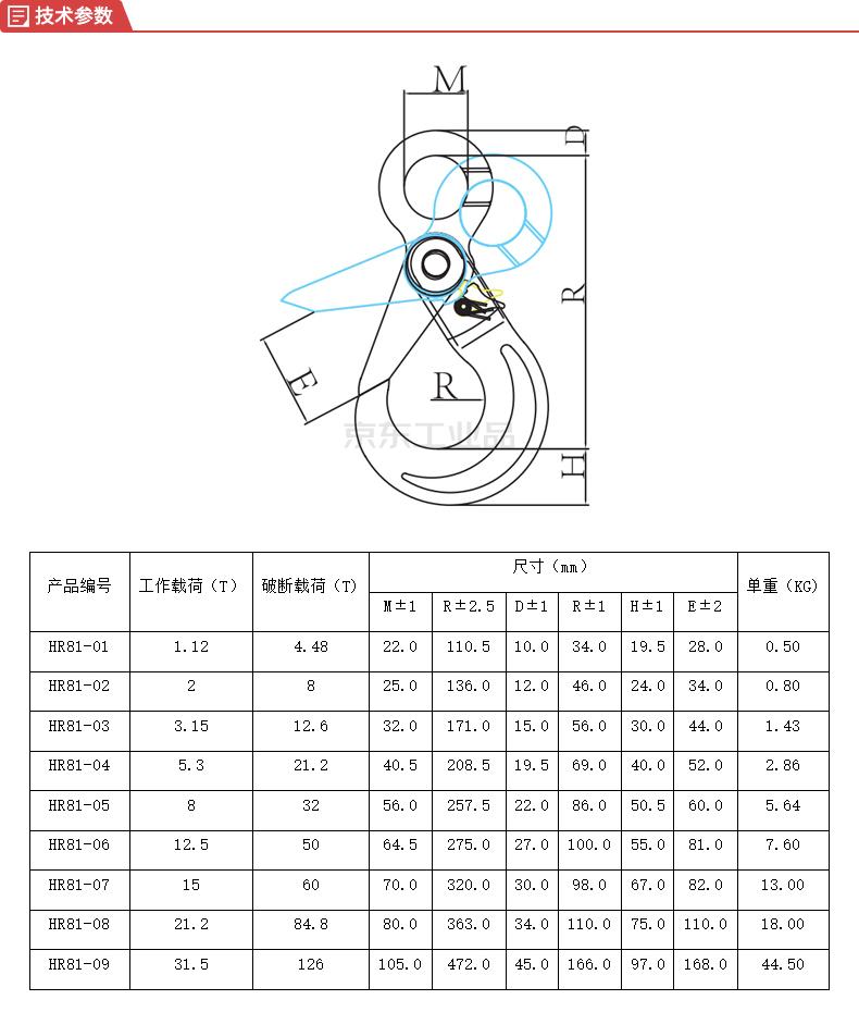 皇嘉力 欧式眼型安全钩;HR81-02-2T